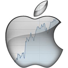 This New Apple Stock Price Target Foresees a 35% Gain...: This New Apple Stock Price Target Foresees a 35% Gain #Applestock #AAPL #AAPL…