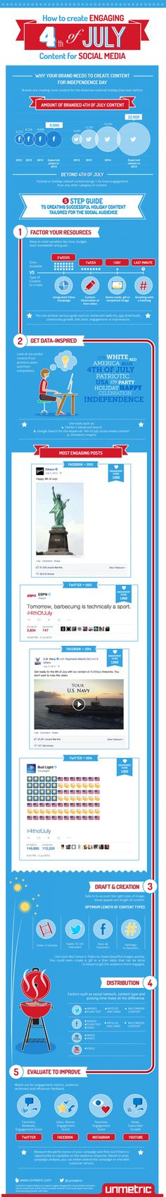 how to create engaging social media content for the 4th of july infographic power of