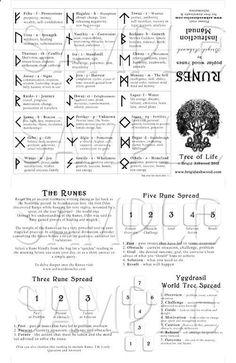 Bois Runes Runes païennes nordiques Viking magie par BrightArrow