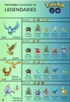 legendary Pokemon counters