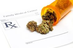 Medical Marijuana Medical Cannabis: The REAL Reason the Government Wants to Keep it Banned