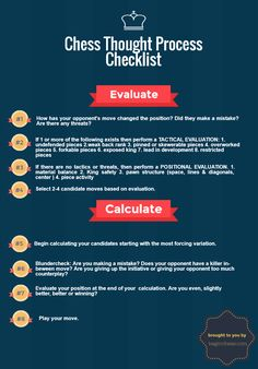 Chess Thought Process Checklist Infographic Chess Tricks, Chess Tactics, Board Games For Two, Chess Moves, Magnus Carlsen, Logic Games, Chess Strategies, Strategy Games, Chess Sets