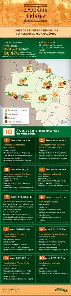 Saiba onde estão e quais são as maiores terras indígenas da Amazônia http://www.portalamazonia.com.br/editoria/atualidades/saiba-onde-e-quais-sao-as-maiores-terras-indigenas-da-amazonia/