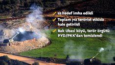 1 ŞUBAT 2018 PERŞEMBE ULUSAL GAZETELERİN 1.SAYFALARI  #haber #gündem #spor #siyaset #ekonomi #magazin #gazete #medya #transfer #afrin #zeytindalioperasyonu