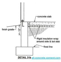 Floor Insulation Over Concrete Slab Images Thermal Break