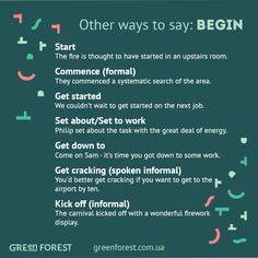 Synonyms to the word BEGIN. Other ways to say BEGIN. Синонимы к английскому слову BEGIN.