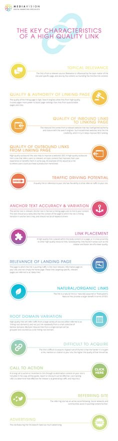 Link Building for SEO Here's 14 Characteristics of a High Quality Link