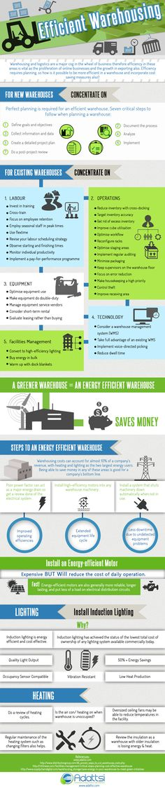 Efficient Warehousing