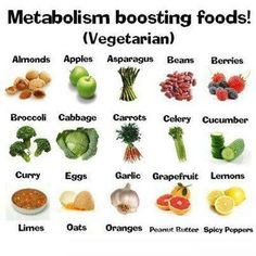 Metabolism Boosting Natural Foods