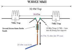 nvis antenna construction Bing Images Ham Radio