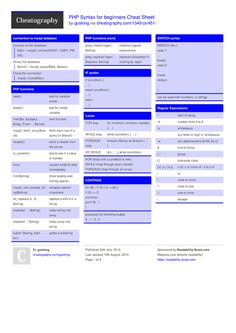 php cheat sheet from davechild a quick reference guide for php rh pinterest com pmp quick reference guide 6th edition pmp quick reference guide 6th