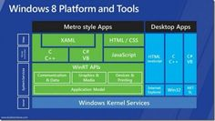 How one announcement destroyed the .NET ecosystem on Windows #programming #windows #csharp #microsoft