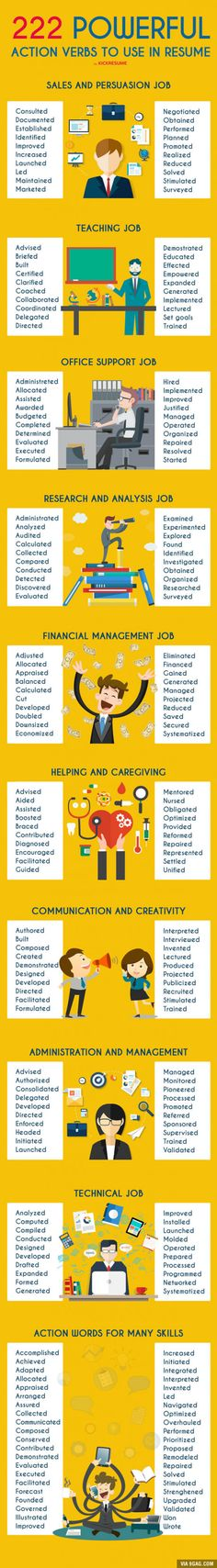 Career infographic & Advice Resume Cheat Sheet: 222 Action verbs to use in your new resume. Image Description Resume Cheat Sheet: 222 Action verbs to Resume Help, Job Resume, Resume Tips, Cv Tips, Resume Ideas, Resume Review, Cv Ideas, Resume Examples, Cv Curriculum Vitae