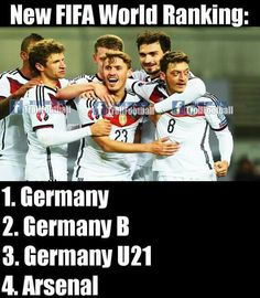 5. Germany Women Team 6. Manchester United