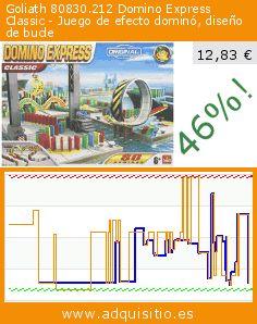 Goliath 80830.212 Domino Express Classic - Juego de efecto dominó, diseño de bucle (Juguete). Baja 46%! Precio actual 12,83 €, el precio anterior fue de 23,67 €. https://www.adquisitio.es/goliath-toys/goliath-domino-express