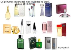 OS PERFUMES IMPORTADOS MAIS VENDIDOS NO BRASIL - FEMININOS E MASCULINOS 2011/2012