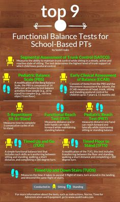 RESOURCE: TOP 9 BALANCE TESTS FOR SCHOOL-BASED PTS | Special Education &…