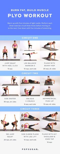 Cardio Workouts Full-Body Plyo Workout - The printable bodyweight workouts you need to pin (and try! Plyo Workouts, Full Body Workouts, Plyometric Workout, Plyometrics, At Home Workouts, Tabata, Workout Circuit At Home, Full Body Bodyweight Workout, Full Body Circuit