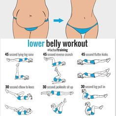 Lower belly fat summer is here let's go! Try this out  .  Try the workouts and get results . .  .  .  Credit : @factsoftraining .  .  .  #health #fitness #fit #TagsForLikes #TFLers #fitnessmodel #fitnessaddict #fitspo #workout #bodybuilding #cardio #gym #train #training #photooftheday #health #healthy #instahealth #healthychoices #active #strong #motivation #instagood #determination #lifestyle #diet #getfit #cleaneating #eatclean #exercisescience