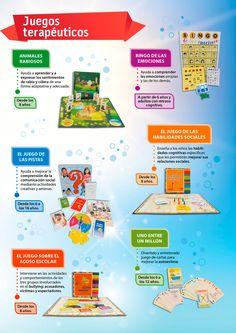 Si quieres leer más información sobre estos juegos la encontrarás en: http://web.teaediciones.com/ESCOLAR-intervencion-juegos-terapeuticos.aspx
