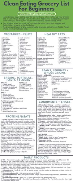 Master Grocery List Organization Pinterest Organizations