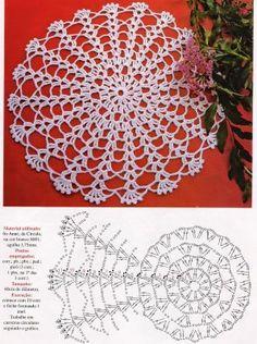 Crochet Pillow Patterns Part 11 - Beautiful Crochet Patterns and Knitting Patterns Crochet Doily Diagram, Crochet Pillow Pattern, Crochet Doily Patterns, Crochet Mandala, Crochet Motif, Crochet Doilies, Crochet Flowers, Pillow Patterns, Crochet Circles