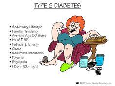 diabetes mnemonics   Type 2 Diabetes   nursing   Pinterest ...