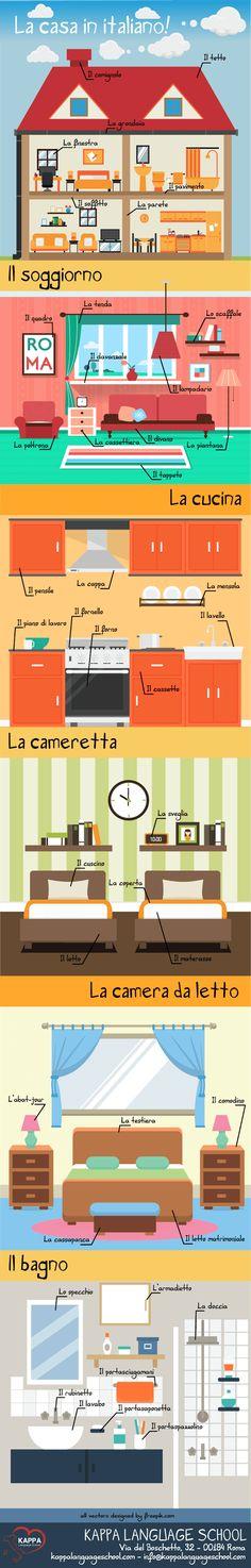 Learn Italian words: la casa in italiano infographic