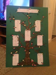 Gorgeous tree table plan