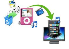 iPod to Computer Transfer, iPod to PC Transfer - Transfer Music, Videos, Photos and More from iPod to Computer