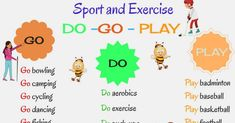 How to use do & go and play with sports! This lesson will show you how to use the word DO & GO and PLAY in sports and activities in English. Common English Idioms, English Verbs, English Vocabulary, English Grammar, English Language, English Play, Learn English, Badminton, Break A Habit