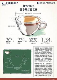 奶茶通俗學 Milktealogy Tea Restaurant, Chinese Restaurant, Peranakan Food, Asian Cafe, Chinese Menu, Hong Kong Art, Food Menu Design, Food Sketch, Vintage Packaging