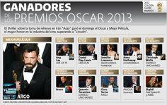Ganadores #Oscar 2013 #AcademyAwards