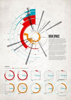 Amazing Data Visualization illustrating Disk Space. Excellent use of color and a radial graph.