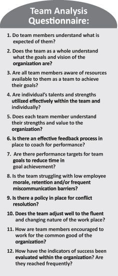 Performance Coaching [RfQ] - Team Building Questionnaire to reflect on or prepare for the experience Change Management, Business Management, Business Planning, Management Tips, Building Management, Leadership Development, Leadership Quotes, Professional Development, Leadership Activities