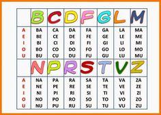 Insegnare a leggere schede da scaricare sillabe for Sillabe da stampare e ritagliare