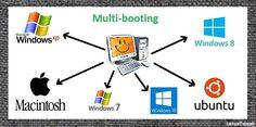 Idea of multi-booting