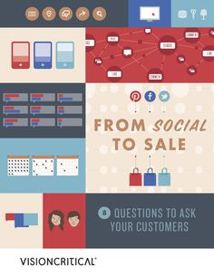 Proof social media equals sales if done right.