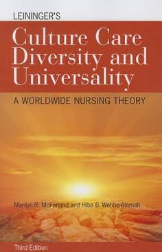 Leininger's Culture Care Diversity and Universality presents an expanded view of the Culture Care Theory as well as integral components of the Ethno-nursing Research Method. The use of the CCT with new research methodologies is also covered.  It is a nursing theory focused on discovering relationships among care and health phenomena related to wellness, health, and death for people from diverse cultures.