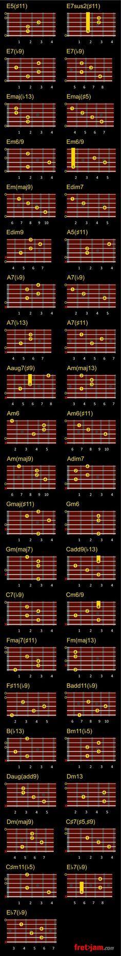 dark guitar chord chart | Music | Pinterest | Guitar chord chart ...