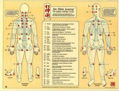 Te presento 26 puntos de seguridad de nuestro cuerpo repartidos por igual a ambos lados. Podrás acudir a ellos cuantas veces desees para armonizarte...