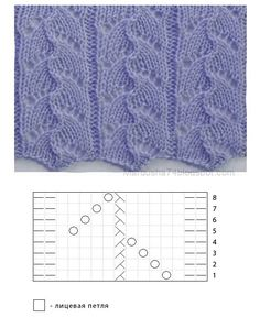 Keep calm and knit on. Lace Knitting Patterns, Loom Knitting, Knitting Stitches, Knitting Designs, Knitting Projects, Hand Knitting, Stitch Patterns, Pattern Library, Tricks