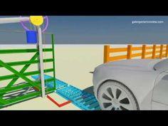 Unpowered gate opener (animation) - YouTube