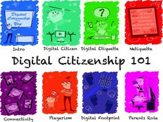 Digital citizenship, digital etiquette, netiquette, connectivity, plagiarism, digital footprint, parents' role