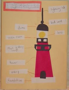 The Little Sewing Shop: Maine Seaside Theme, Nautical Theme, Lighthouse Keepers Lunch, Talk 4 Writing, Primary Teaching, Teaching Ideas, People Who Help Us, Reception Class, Classroom Themes