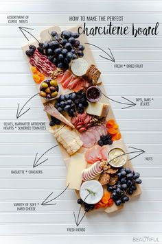 How to Create the Perfect Charcuterie Board + Free Plans , . : How to Create the Perfect Charcuterie Board + Free Plans , Charcuterie Recipes, Charcuterie Plate, Charcuterie And Cheese Board, Cheese Boards, Cheese Board Display, Charcuterie Display, Antipasto Platter, Party Food Platters, Cheese Platters
