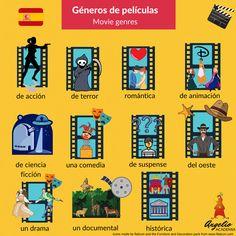 Spanish 1, Spanish Words, Learn Spanish, Spanish Language, Spanish Vocabulary, Teaching Spanish, Teaching Tools, Learning, Movies