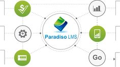 Learning Management System for Corporate, Business