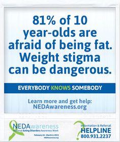 NEDAwareness Facts
