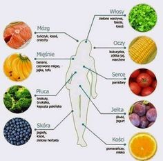 Mesmerizing Every Man Needs To Know To Stay Healthy Ideas. Phenomenal Every Man Needs To Know To Stay Healthy Ideas. Healthy Man, How To Stay Healthy, Healthy Eating, Healthy Food, Healthy Fruits, Health And Beauty, Health And Wellness, Health Fitness, Fat Burning Diet